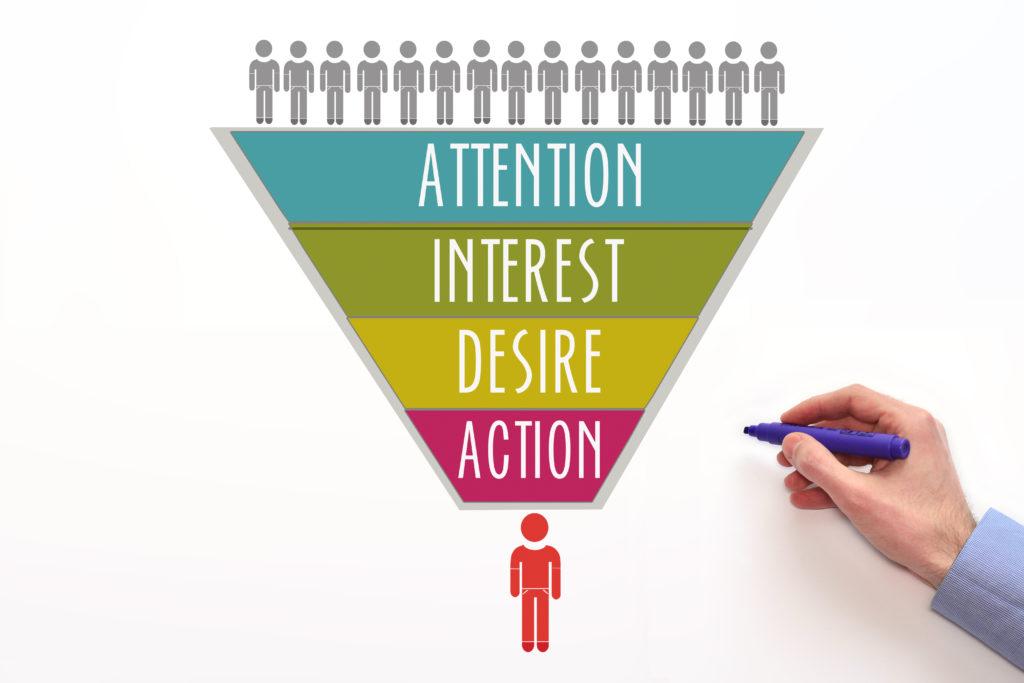 消費者の購買決定プロセスを基本となるアイドマ(AIDMA)の法則を中心に考えてみる